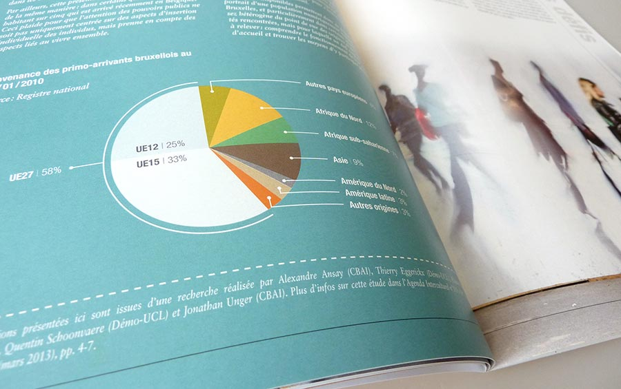 studio witvrouwen graphic design layout magazine Bis CBCS mise en page