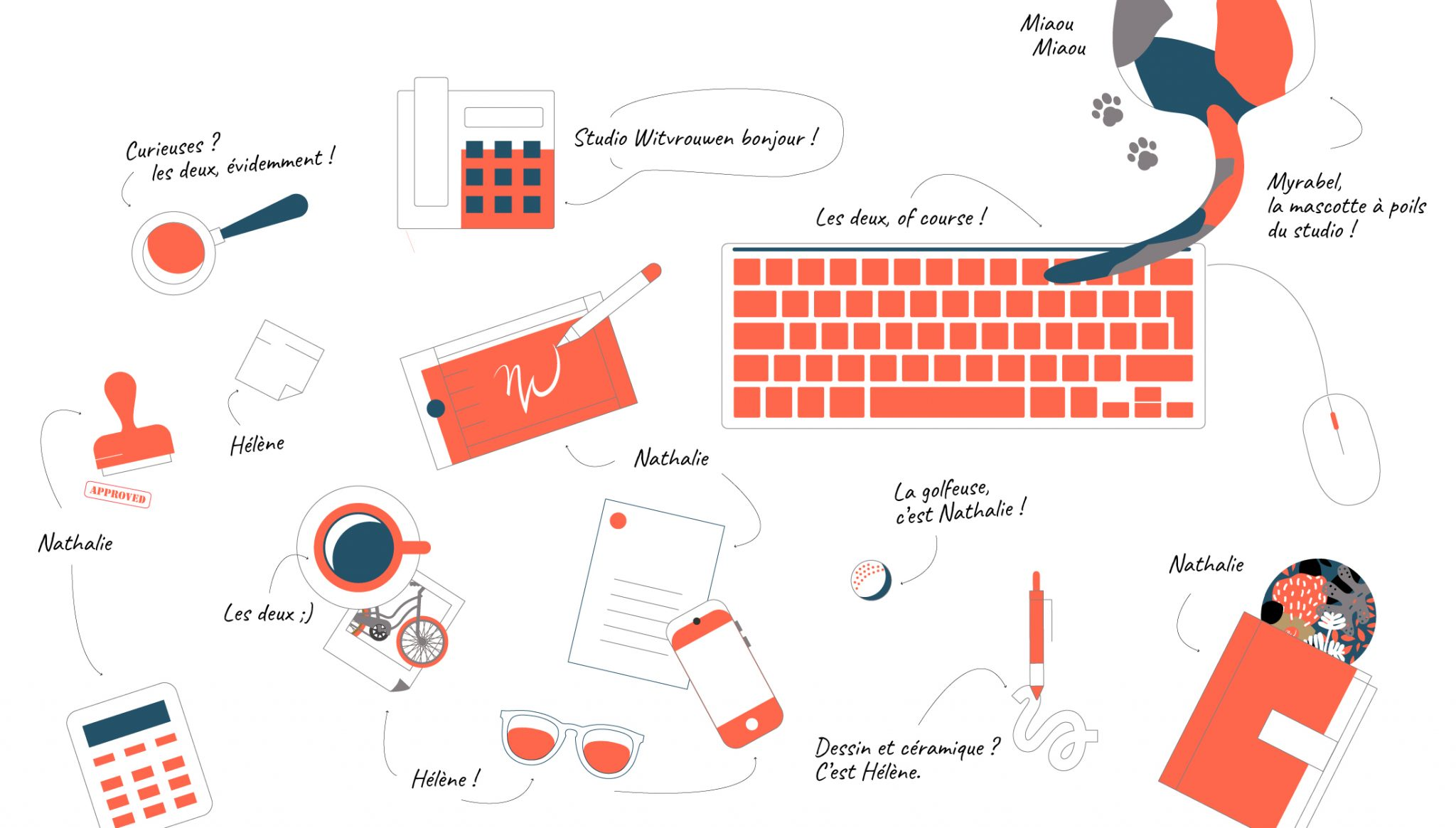 studio witvrouwenstudio witvrouwen illustration drawings dessin graphic design color identity